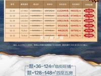 出售吴川第一城75平米45万商铺